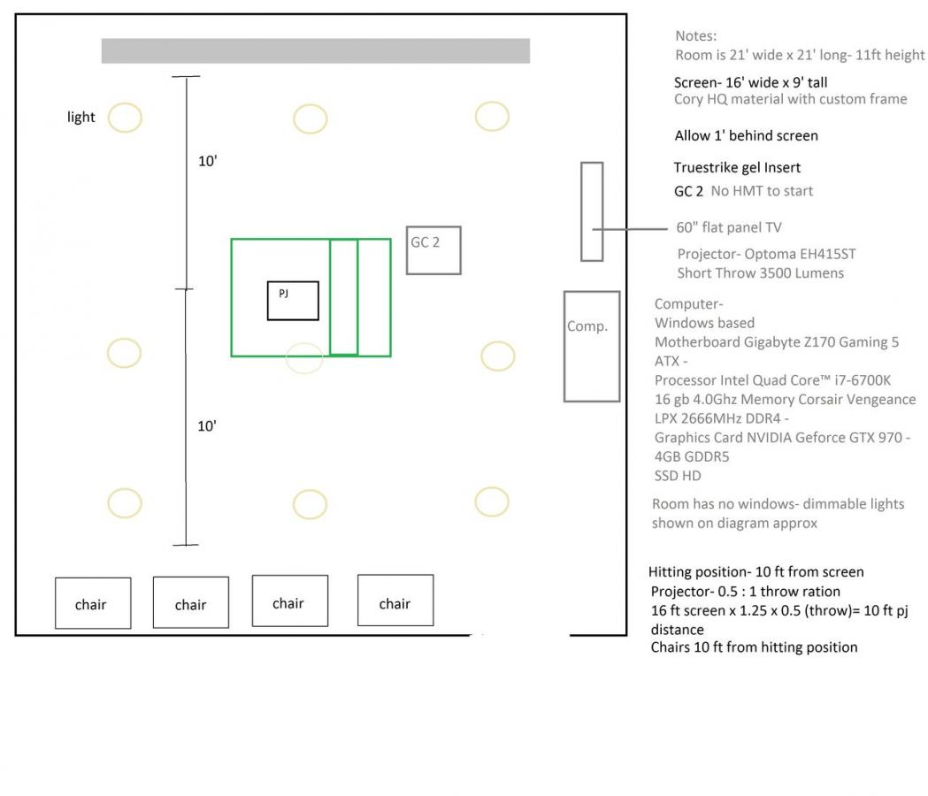 Almost ready to pull the trigger advice needed golf for Golf simulator room dimensions
